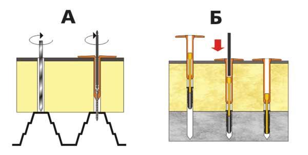 А – крепление к профнастилу, Б – к бетону