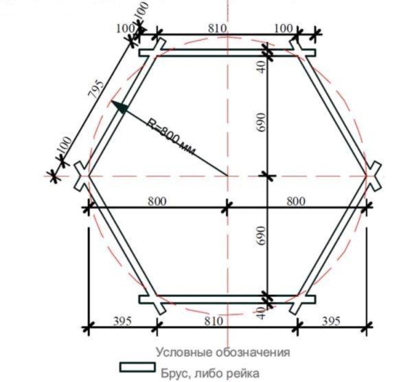 Чертеж шестиугольного сруба