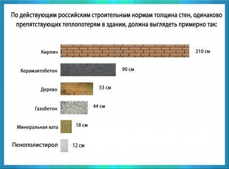 Данные толщины изделий