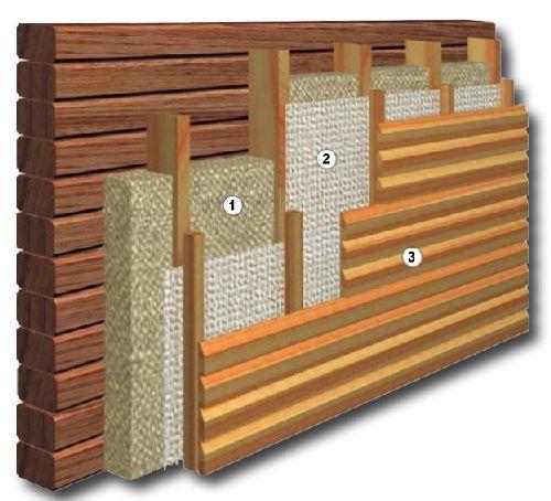 Энергосберегающая отделка деревянных домов