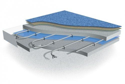 Инструкция к утеплению бетонного пола