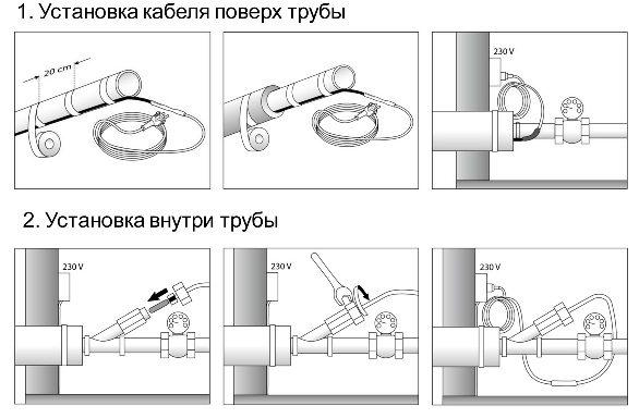 Как установить греющий кабель.