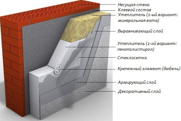 Конструкции стен бывают самые разные.