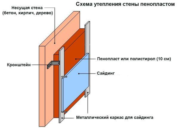 Конструкция улепленной стены.