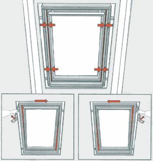 Крепление дверцы к боковым стенкам