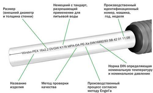 Маркировка системы Uponor