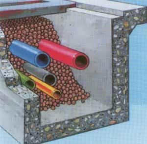 Материал используют для утепления инженерных коммуникаций.