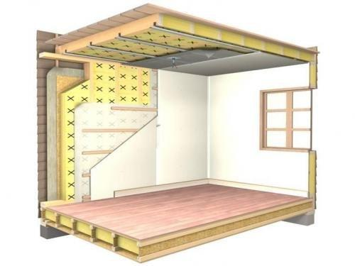 Модель дома с внутренней изоляцией