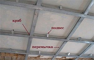 Монтаж потолочного каркаса из профилей