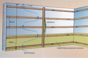 Можно и деревянными планками