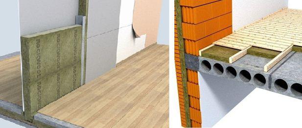Можно звукоизолировать любые части конструкций — от стен до межэтажных перекрытий и мансардных пространств