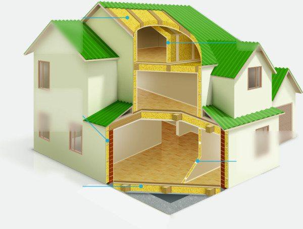 На фото хорошо видно, для изоляции каких мест в доме подходит данный вид утеплителей