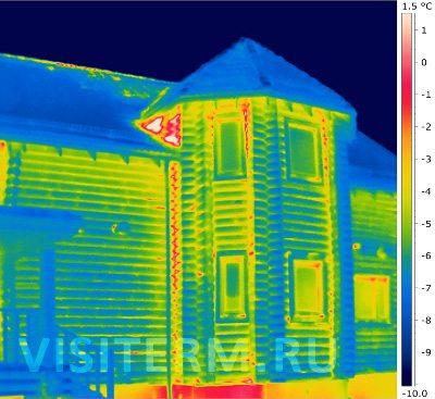 На фото хорошо видно, как теряется тепло через стены и кровлю не утепленной постройки.