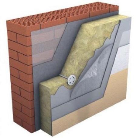 На фото указано правильное расположение слоев изоляции стен