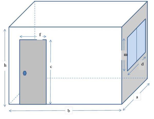Не забудьте вычесть из результатов измерения стен площадь дверей и окон