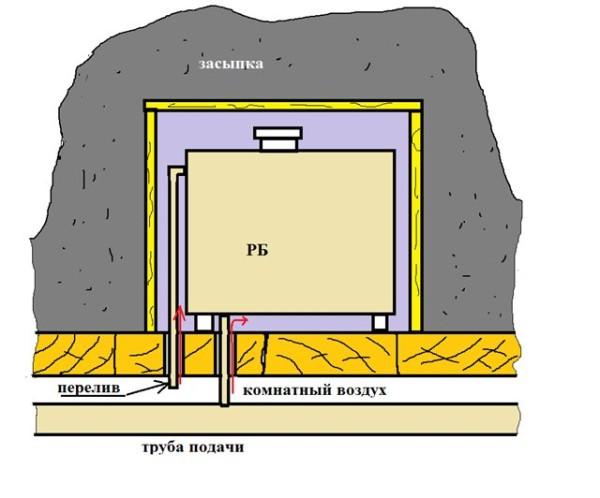 Оригинальная система утепления расширительного бака с использование обычной засыпки из керамзита и комнатного воздуха