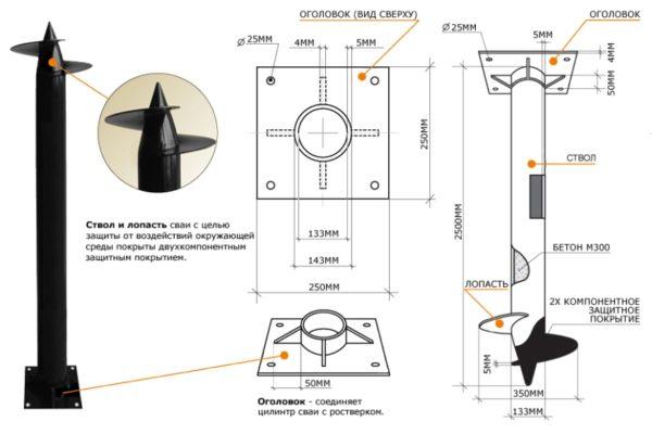 Основные элементы конструкции винтовой сваи