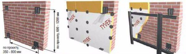 Основные этапы утепления стен и сборки каркаса