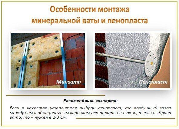 Особенности монтажа пенопласта и минеральной ваты