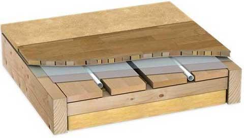 Как сделать теплый пол под деревянный пол 49