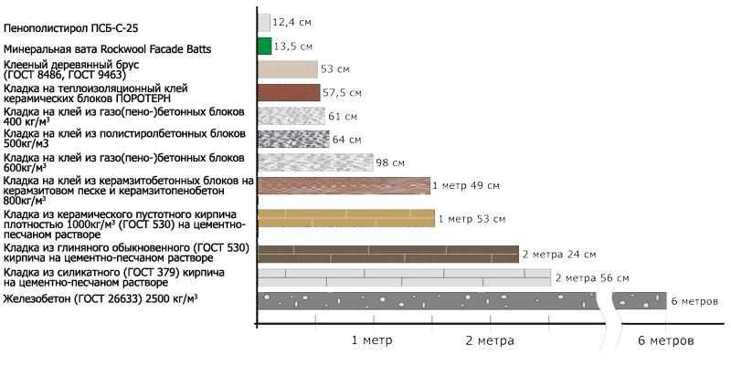 теплопроводность экструзионного пенополистирола