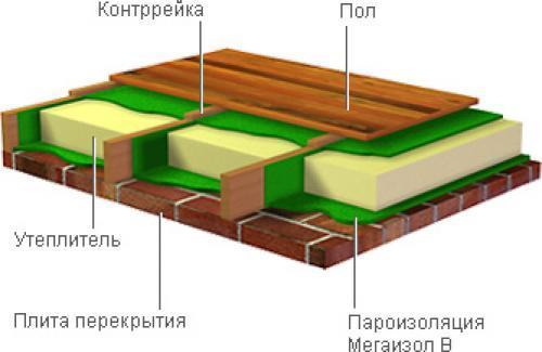 Последовательность слоев при наружной теплоизоляции