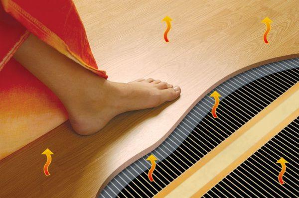 При нормальной работе системы тепловой поток направлен вверх.
