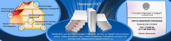 Применение данного материала было утверждено еще при Советском Союзе, с учетом соответствующего ГОСТа