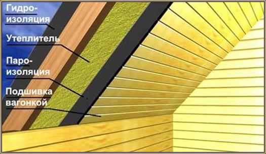 Применение гидро и пароизоляции – непременное условие успешного решения задачи, как утеплить крышу изнутри своими руками