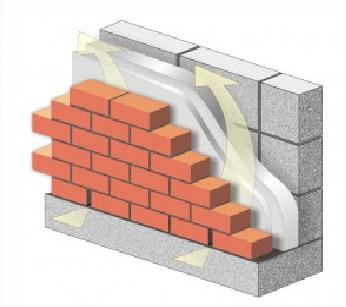 Пример воздушной прослойки между стенами