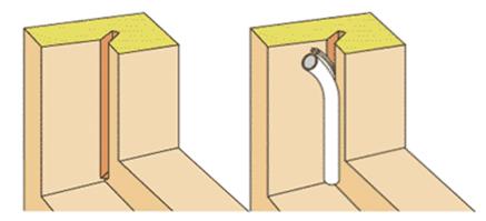 Принцип забивки щелей полосками ткани