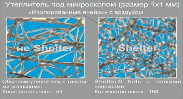 Шелтер состоит из большого количества ячеек, образованных тонкими полиэфирными волокнами