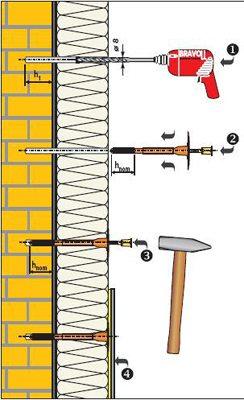 Схема монтажа с использованием дюбелей