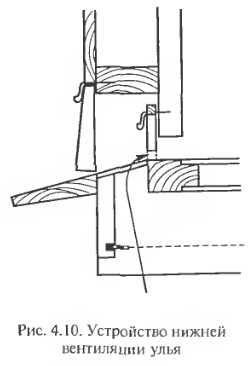 Схема нижней вентиляции