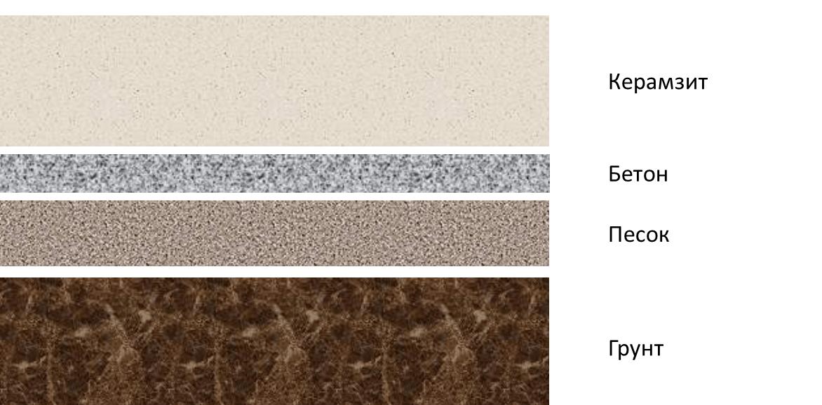 Схема песчаной подсыпки пола под утепление керамзитом