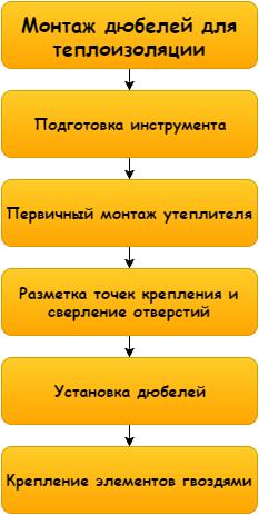 Схема проста и понятна