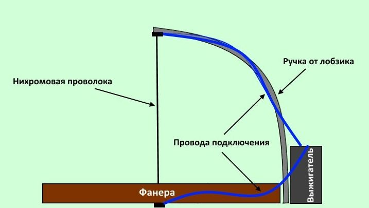 Схема собираемого устройства