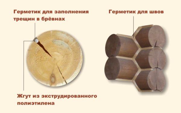 Схема «теплого шва»