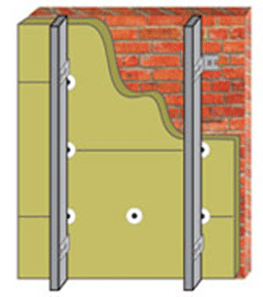 Утепление кирпичных стен – предотвращаем потери тепла