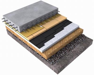 Утеплить бетонные полы в частном доме своими руками 188