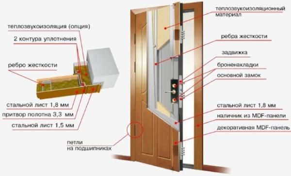 Схема укладки изоляции в стальной конструкции