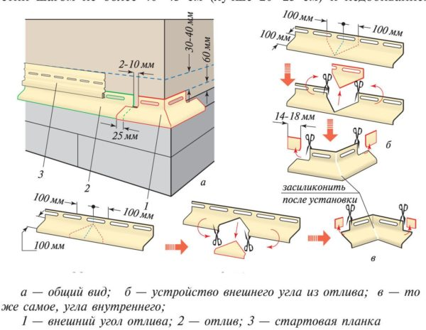 Схема установки отлива и стартовой планки
