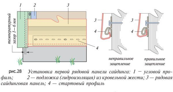 Схема установки первого ряда панелей