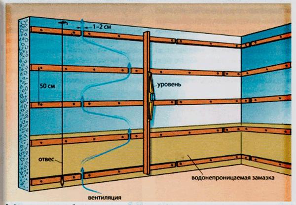 Схема установки реек для вентиляционного зазора