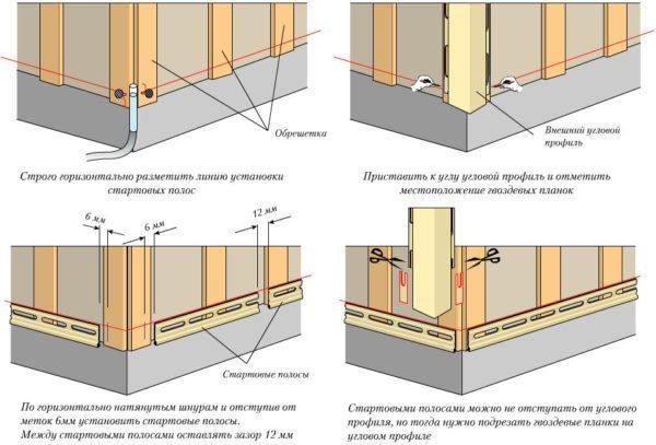 Схема установки стартового профиля и уголка