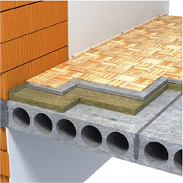 Схема утепления балконного пола