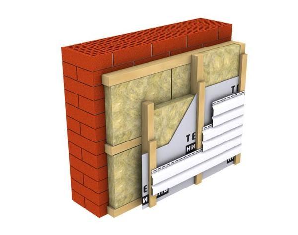 Схема утепления кирпичного дома с использованием деревянного каркаса