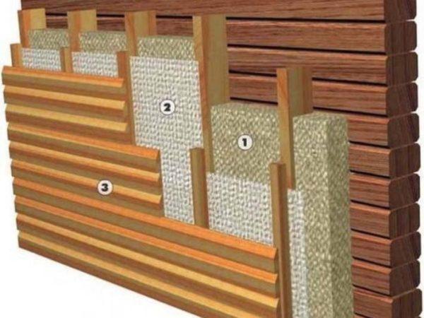 Схема утепления наружных стен по технологии вентилируемый фасад