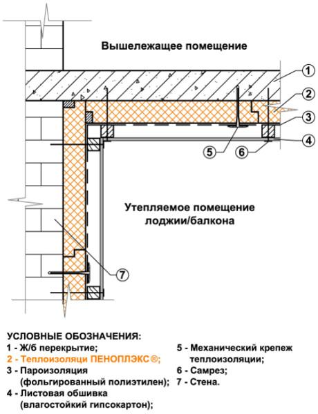 Схематическое изображение теплоизоляции потолка на лоджии/балконе
