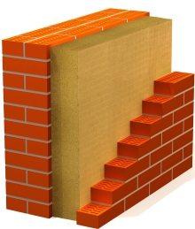 Способ утепления стен